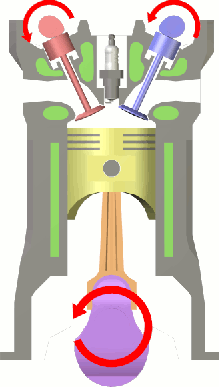 An engine: (four stroke cycle start)